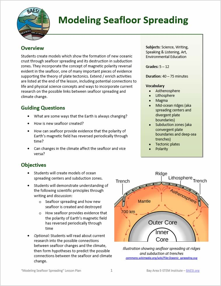 Modeling Seafloor Spreading Lesson Plan