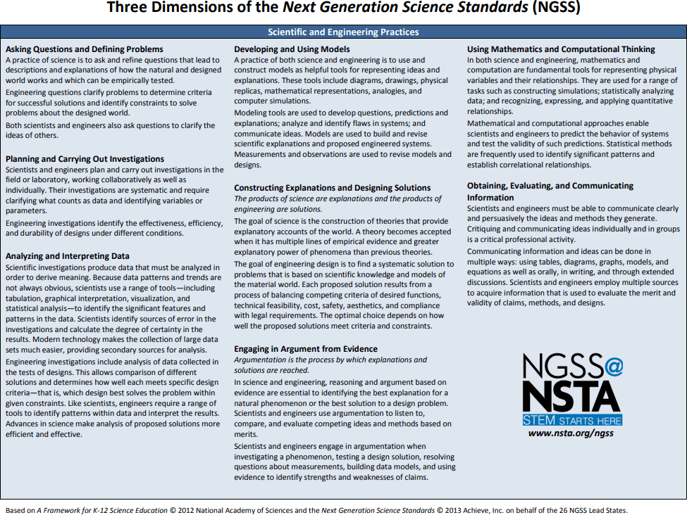 NGSS Science and Engineering Practices